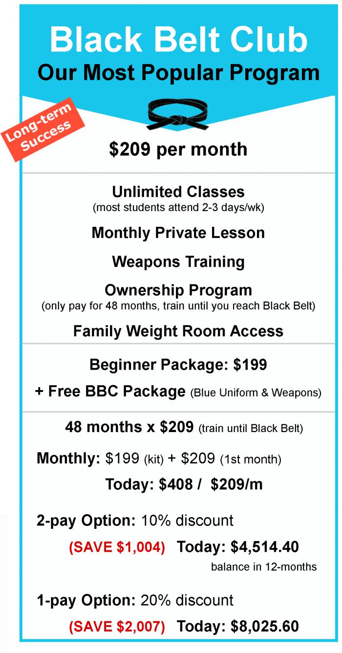 martial arts class program pricing fullerton